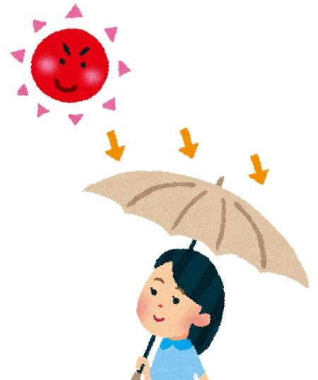 日傘の画像