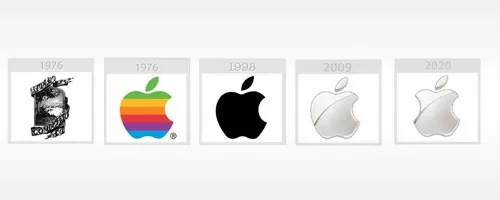 apple logo evolution - 8 Famous Brands and their Funny Logo Evolutions