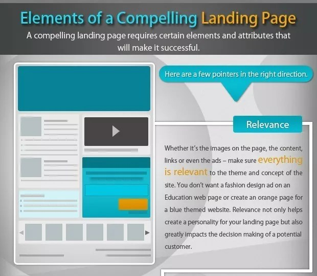 LandingPage - How to Make a Landing Page that Converts
