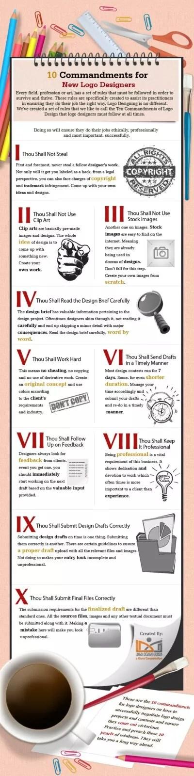 commandments infographic e1351079708478 - 10 Commandments for New Logo Designers