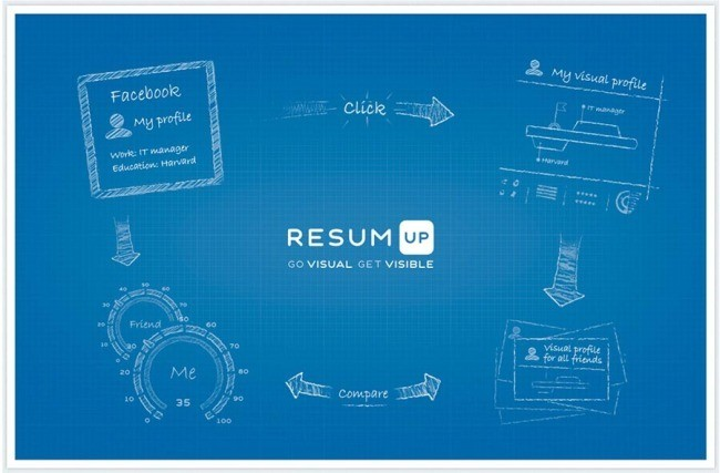 resumup e1414420951795 - 7 online tools to create impressive resumes / CV's