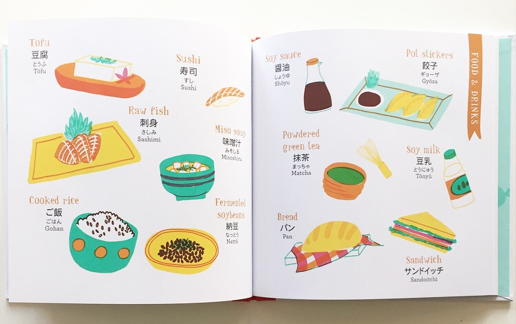 Ectract from Lets Learn japanese showing food.