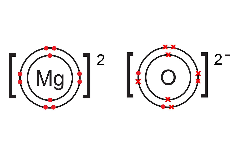 O2 Covalent Bond