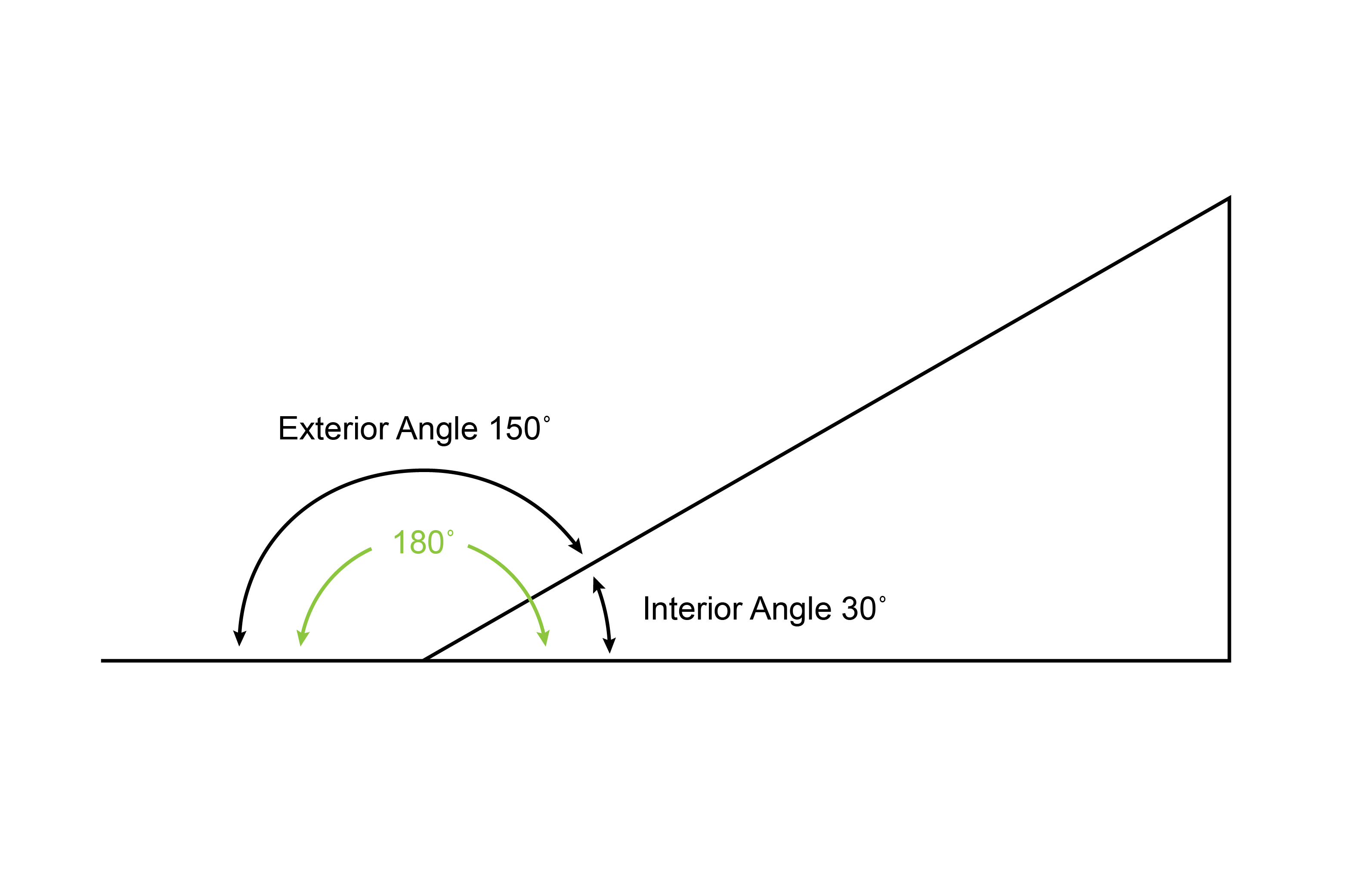 Interior Interior And Exterior Angles Of Polygons
