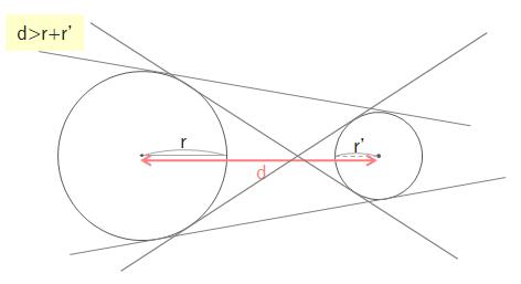 高校数学A【図形の性質】2つの円の位置関係と共通接線まとめと問題