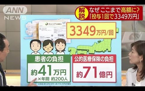 【NEWS】白血病の薬「キムリヤ」(3348万円)が保険適用となりニュースとなる