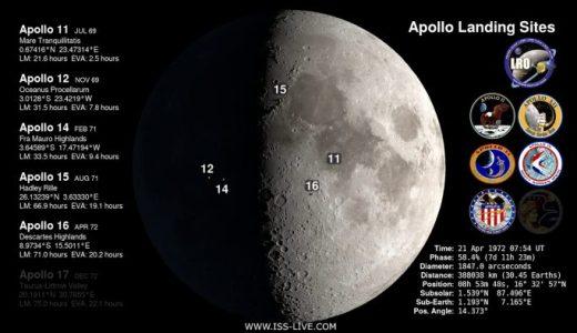 アポロ計画で月面着陸した場所はどこ?月の映像にマッピングしてみた