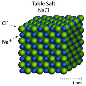 イオン結晶