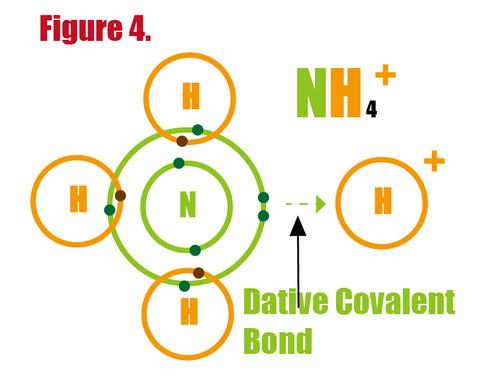 配位結合と錯イオン