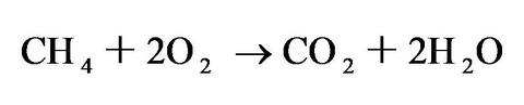 化学反応式の意味