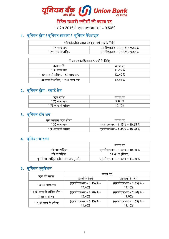 Axis Bank Personal Loan Eligibility Calculator