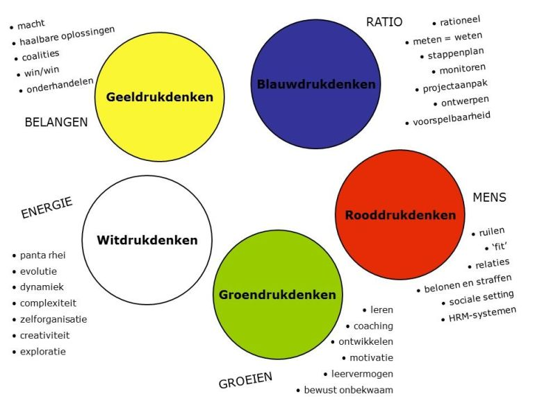 kleurendenken-de-caluwe-1-2
