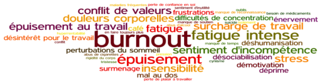Chrystel ARTUS Article N°4 Avril 2016 Burn out