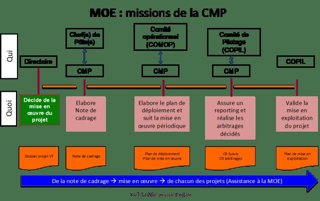 Image 9 Texte Juillet 2020.jpg