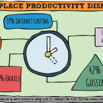 Can't focus at work? 5 Surprising Tips and Tools to Boost attention.