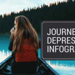Journey of Depression Infographic