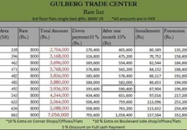 3rd Floor One Bed Flats Price List Gulberg Trade Center