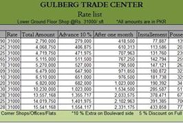 Lower Ground Floor Shops Price List Gulberg Trade Center