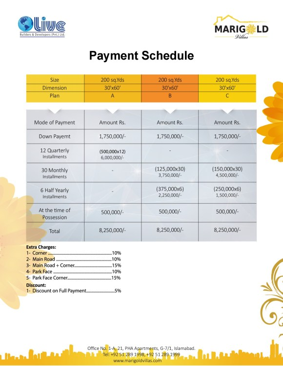 Marigold Villas Price List 8 Marla