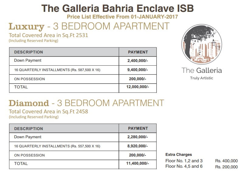 The Galleria 3 Bed Prices