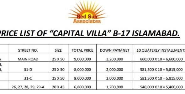Capital Villas B17 Price List