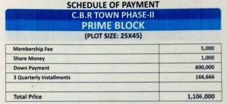 CBR Phase 2 Prime Block Payment Plan