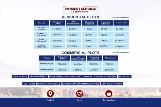 Kings Park Gwadar payment plan