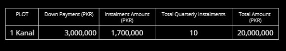 Lakecity Lahore Payment plan