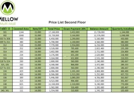 Mellow Mall 2nd Floor Prices