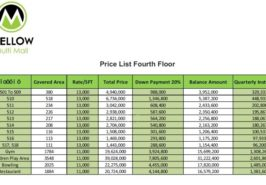 Mellow Mall Fourth Floor Prices