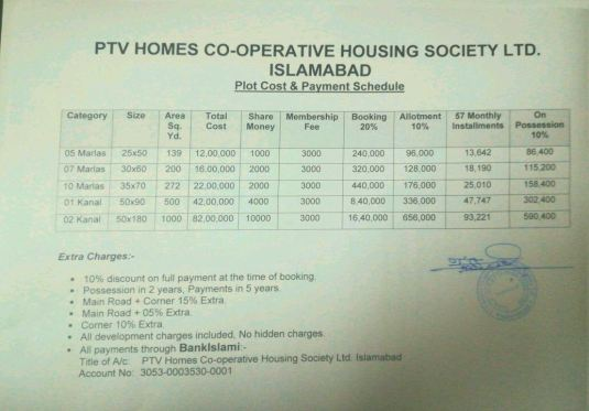 PTV Homes Housing Society Islamabad Plot Prices