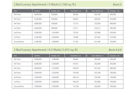 Two Bed Luxury Apartment Payment Plan