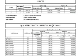 Palm City Villas 3 Year Payment Plan