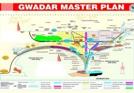 Gwadar Master Plan Map
