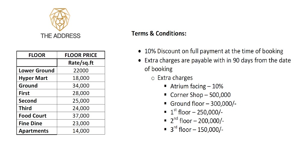 The Address Mall Payment Plan Shops and Apartments
