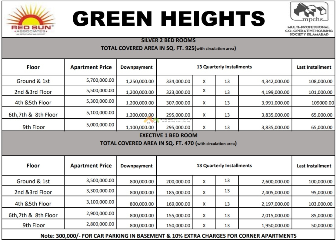 Green Heights B17 Islamabad Payment Plan
