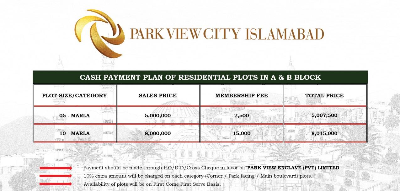 PVC AB Block Cash Price