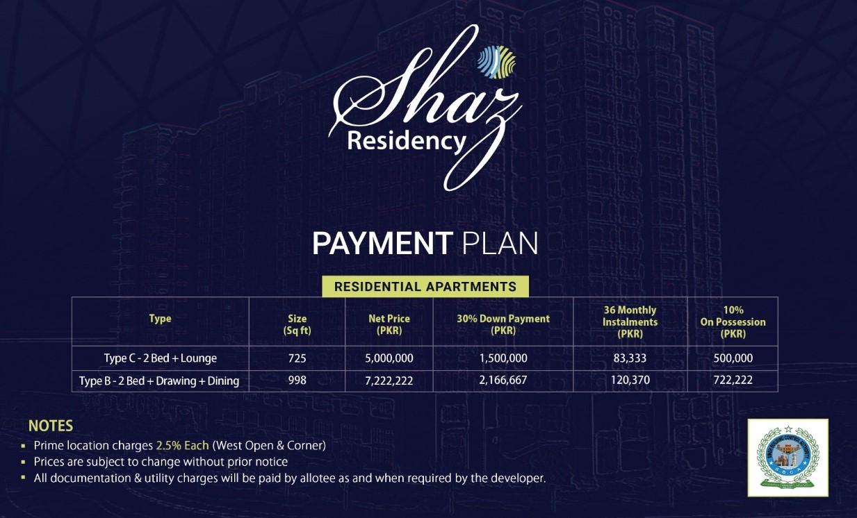 Shaz Residency Payment Plan
