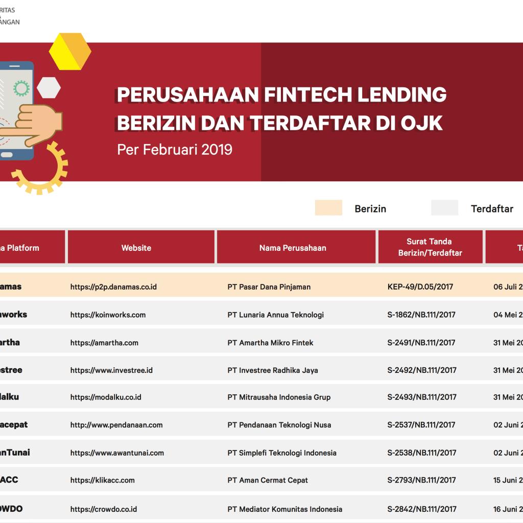 Daftar Aplikasi Pinjaman Online