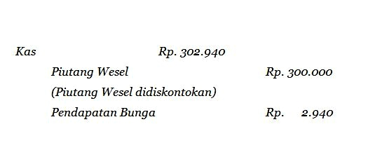 contoh-jurnal-piutang-wesel-diskonto-berbunga