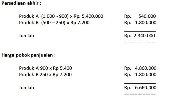 menghitung persediaan akhir dan hpp dengan metode nilai penjualan relatif