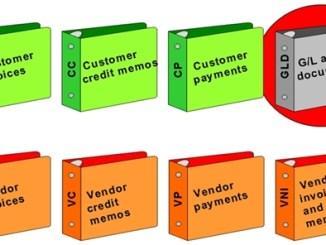 automatic posting-fitur yang sebaiknya ada di aplikasi akuntansi