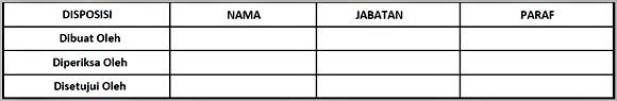 pengesahan SOP Finalisasi Anggaran: