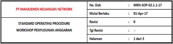 SOP Workshop Penyusunan Anggaran - Header