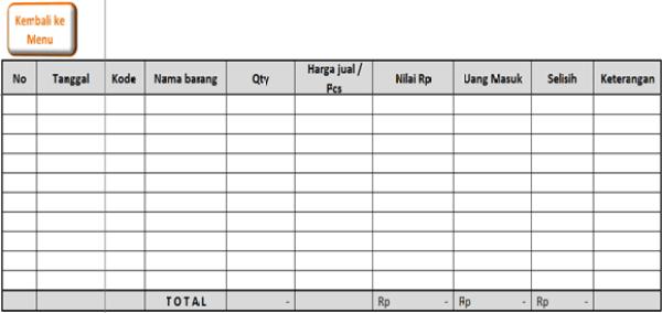 tabel-input-penjualan