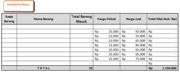 tabel-jumlah-barang-masuk