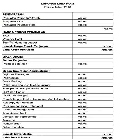 Laporan Keuangan Perusahaan Jasa - Laporan Laba Rugi