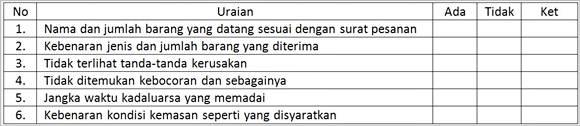 Conroh SOP Gudang checklist-penerimaan-barang-01