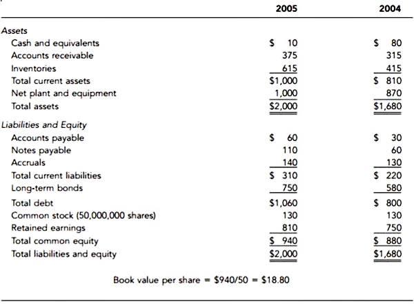 contoh laporan keuangan perusahaan tbk