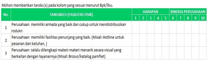 Contoh Form Kuesioner Pelanggan